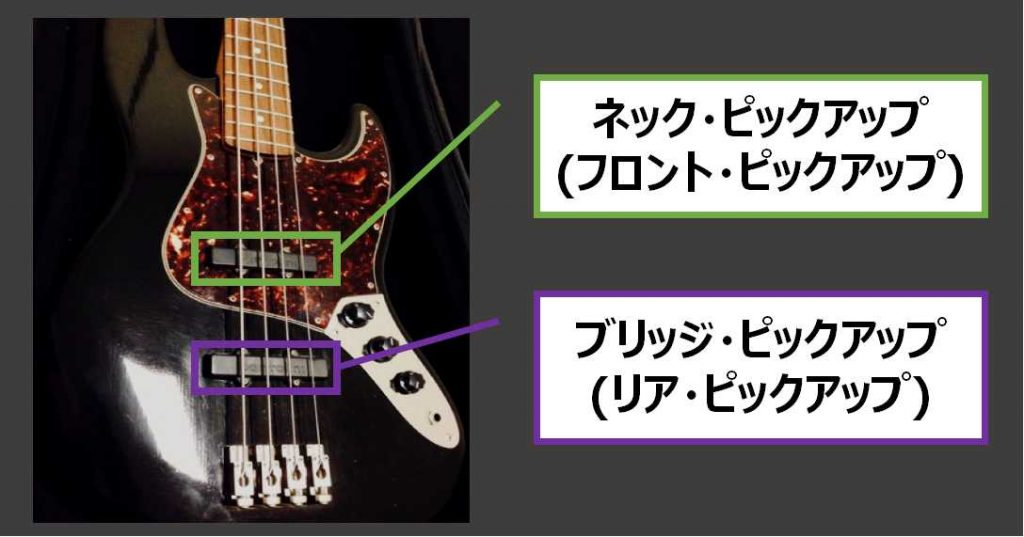 ジャズベースのピックアップ解説。ネックピックアップとブリッジピックアップ
